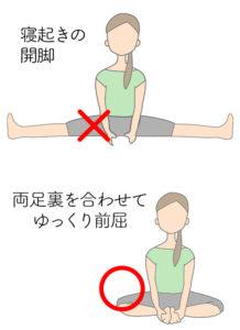 が 痛い 股関節 を と かく あぐら 股関節の痛みの症例②:あぐらをかくと出る左股関節の痛みが良くなった19歳女性の症例